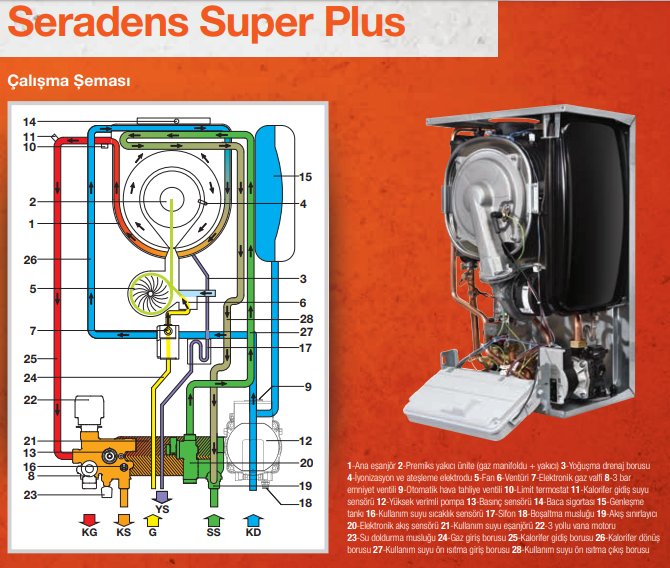 Alarko Seradens Super Plus SSP 28 Çift Yoğuşmalı Kombi